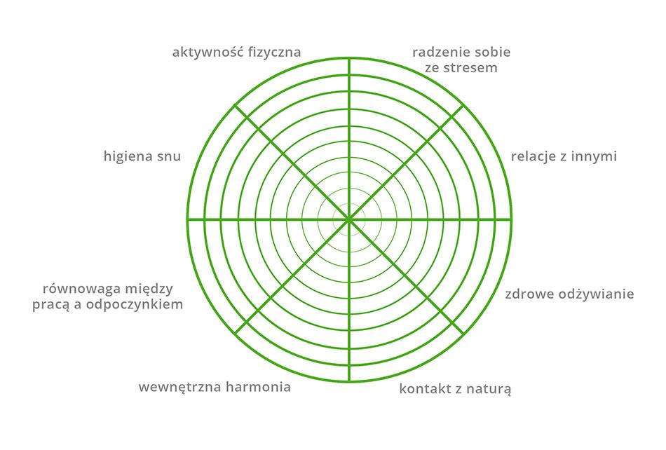 01-koło-zdrowia